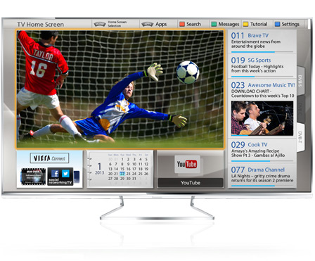 Panasonic_myHomeScreen_Homescreen01_448x371_20130314