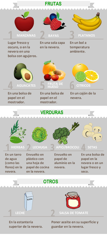 tips_nevera