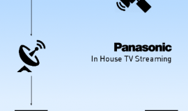 DVB-IP_410x390
