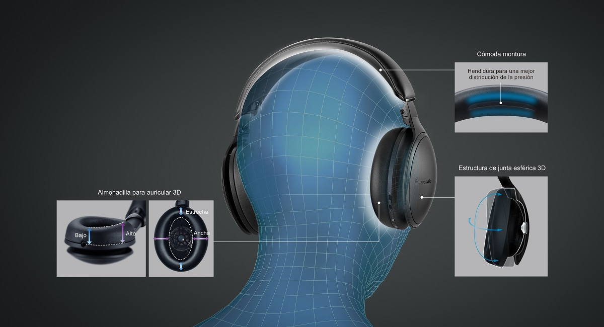 Auriculares Premium Noise Cancelling HD605N